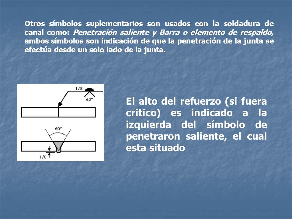 Otros símbolos suplementarios son usados con la soldadura de canal como: Penetración saliente y Barra o elemento de respaldo, ambos símbolos son indic