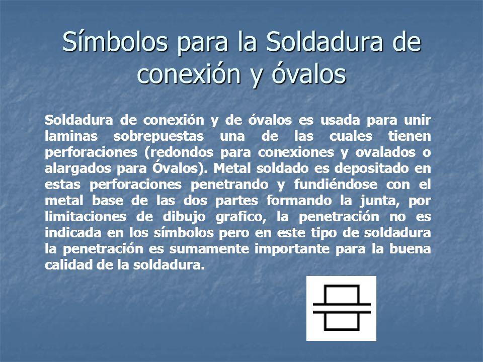 Símbolos para la Soldadura de conexión y óvalos Soldadura de conexión y de óvalos es usada para unir laminas sobrepuestas una de las cuales tienen per