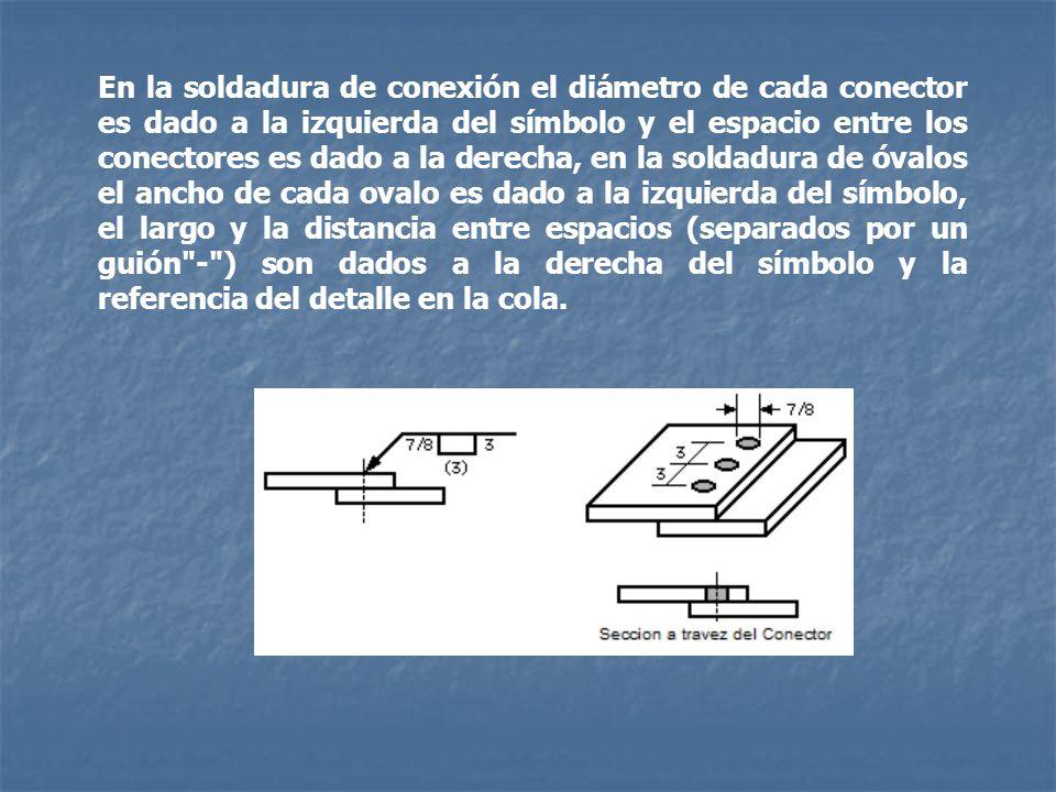 En la soldadura de conexión el diámetro de cada conector es dado a la izquierda del símbolo y el espacio entre los conectores es dado a la derecha, en