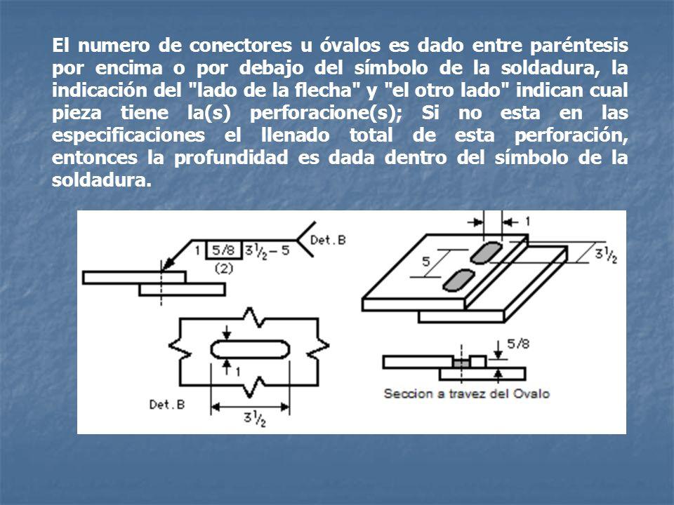 El numero de conectores u óvalos es dado entre paréntesis por encima o por debajo del símbolo de la soldadura, la indicación del