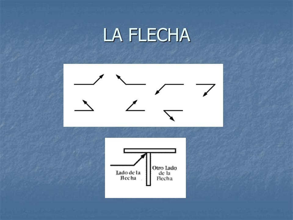 Un circulo vacío entre la línea de referencia y la flecha es una indicación de que la soldadura debe ser ejecutada alrededor o en toda la circunferencia de la unión como en este ejemplo.