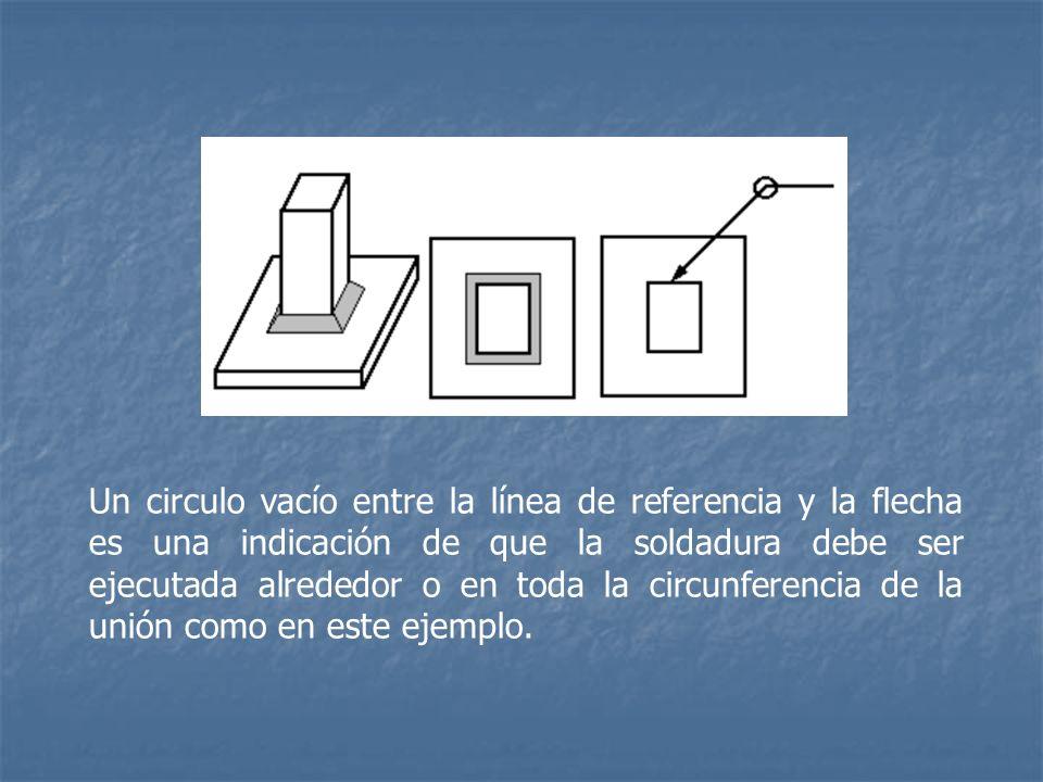 Un circulo vacío entre la línea de referencia y la flecha es una indicación de que la soldadura debe ser ejecutada alrededor o en toda la circunferenc