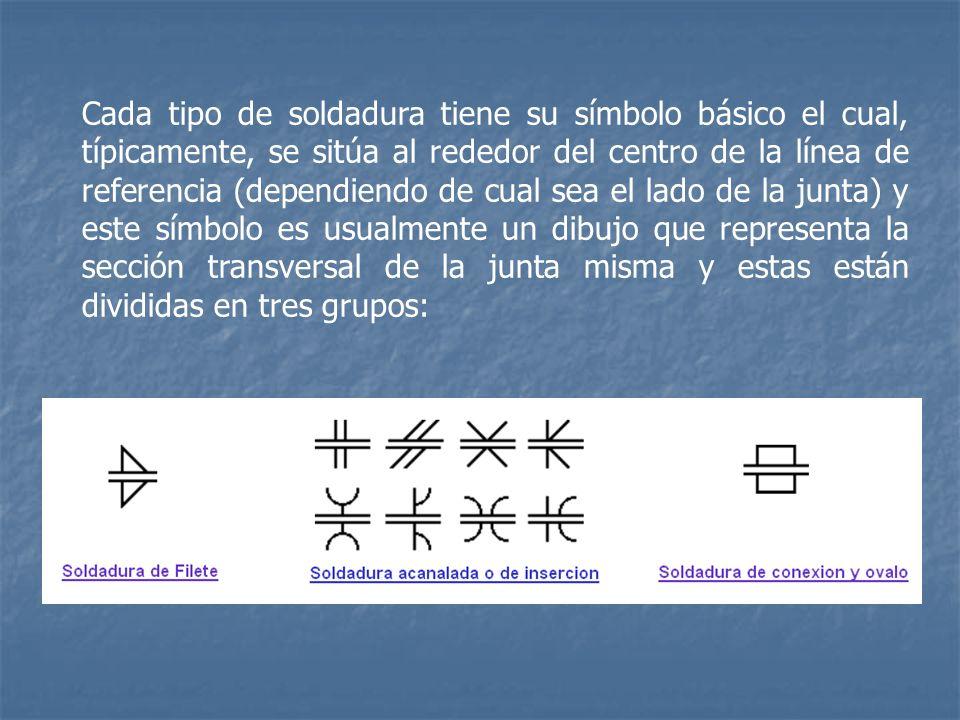 Cada tipo de soldadura tiene su símbolo básico el cual, típicamente, se sitúa al rededor del centro de la línea de referencia (dependiendo de cual sea