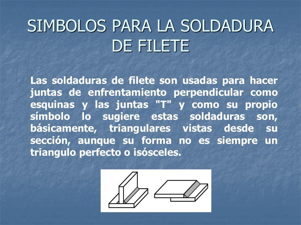 Las soldaduras de filete son usadas para hacer juntas de enfrentamiento perpendicular como esquinas y las juntas