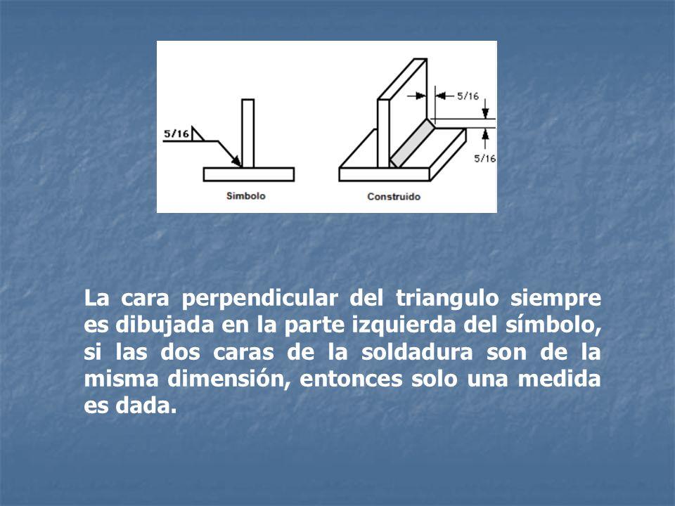 La cara perpendicular del triangulo siempre es dibujada en la parte izquierda del símbolo, si las dos caras de la soldadura son de la misma dimensión,