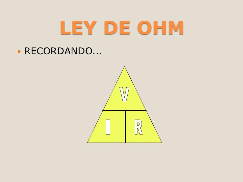 LEY DE OHM RECORDANDO...
