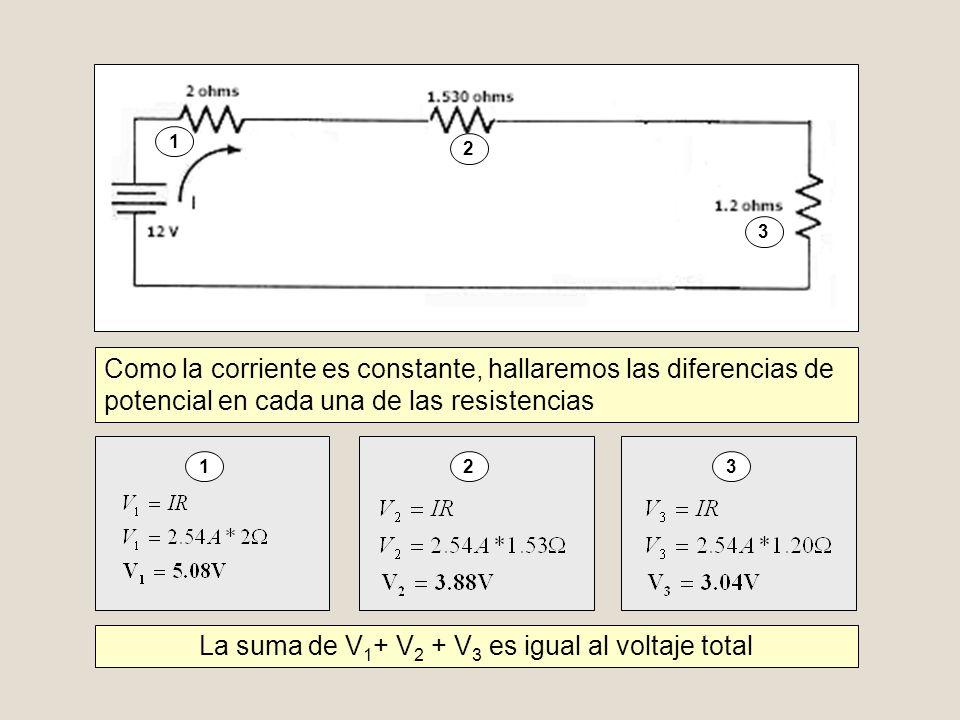Como la corriente es constante, hallaremos las diferencias de potencial en cada una de las resistencias 1 12 2 3 3 La suma de V 1 + V 2 + V 3 es igual