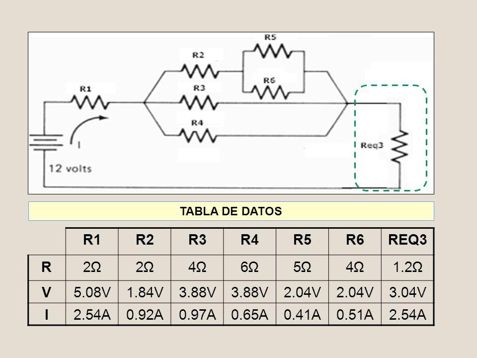 R1R2R3R4R5R6REQ3 R 2 2 4 6 5 4 1.2 V5.08V1.84V3.88V 2.04V 3.04V I2.54A0.92A0.97A0.65A0.41A0.51A2.54A TABLA DE DATOS