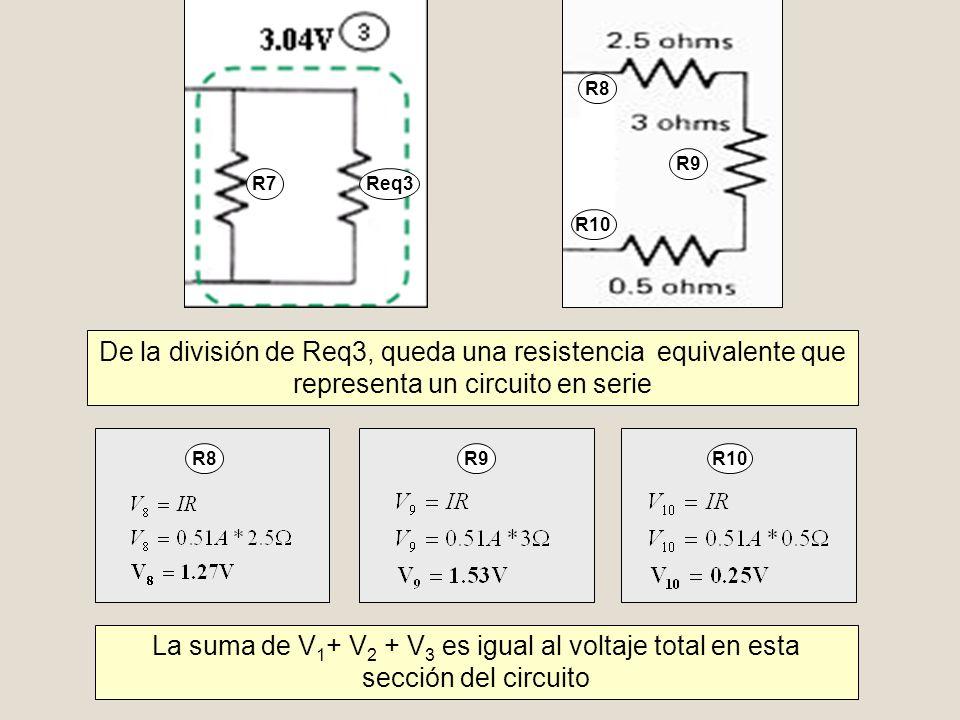 R7 Req3 R10 R8 R9 R8R9R10 De la división de Req3, queda una resistencia equivalente que representa un circuito en serie La suma de V 1 + V 2 + V 3 es