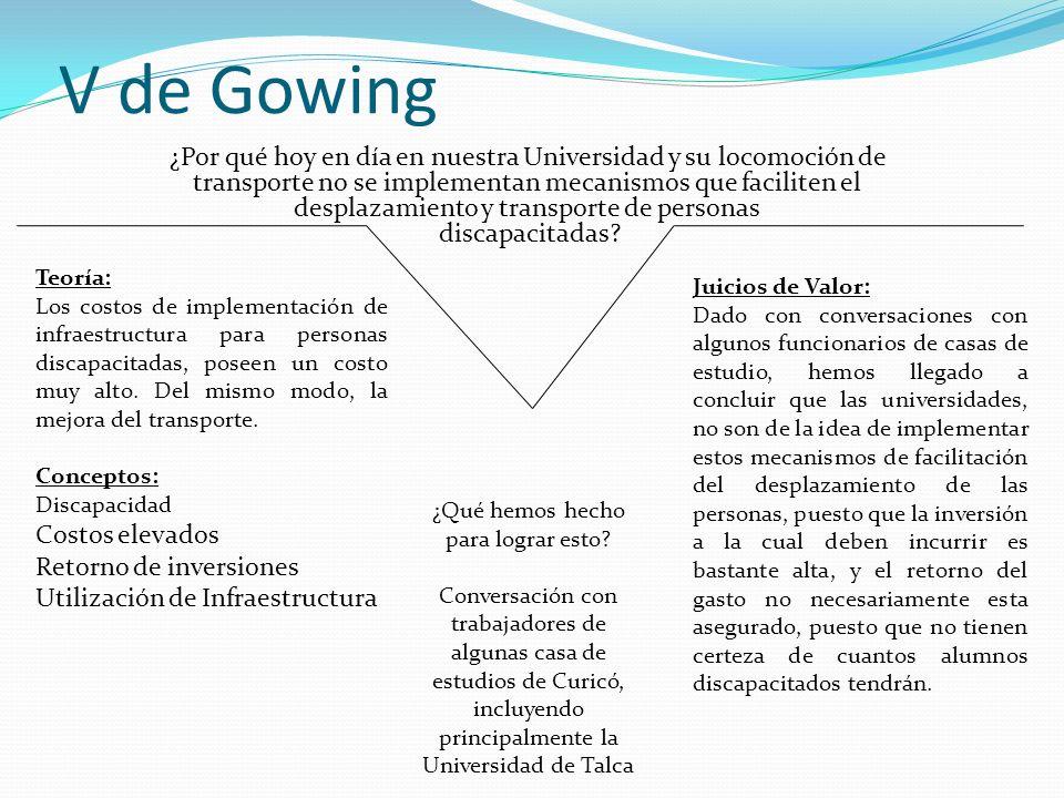 V de Gowing ¿Tienen dificultades los discapacitados al enfrentarse a estos problemas de infraestructura.