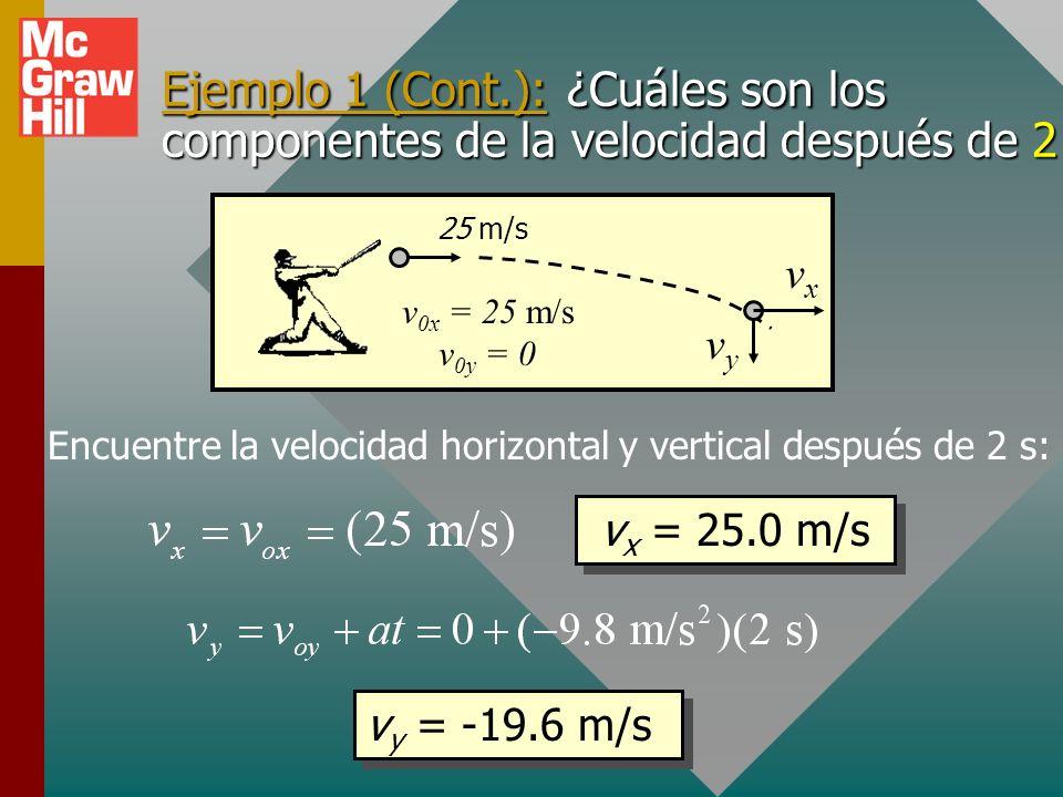 Ejemplo 1: Una bola de béisbol se golpea con una rapidez horizontal de 25 m/s. ¿Cuál es su posición y velocidad después de 2 s? Primero encuentre los
