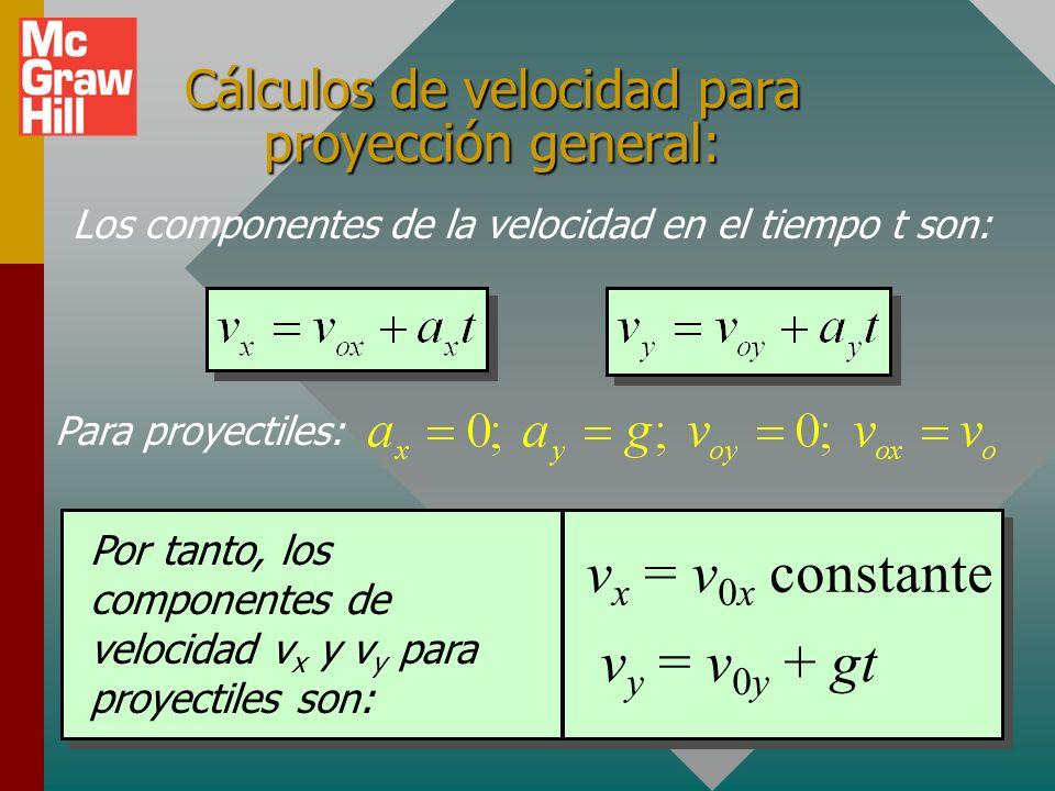 Cálculos de desplazamiento para proyección general: Los componentes del desplazamiento en el tiempo t son: Para proyectiles: Por tanto, los componente