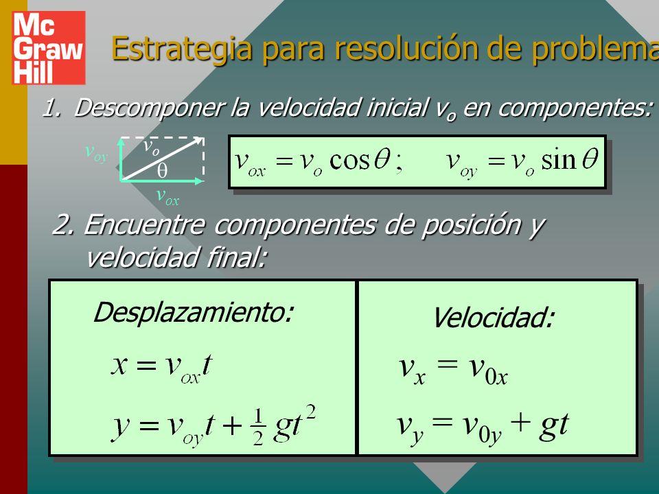 Cálculos de velocidad para proyección general: Los componentes de la velocidad en el tiempo t son: Para proyectiles: Por tanto, los componentes de vel