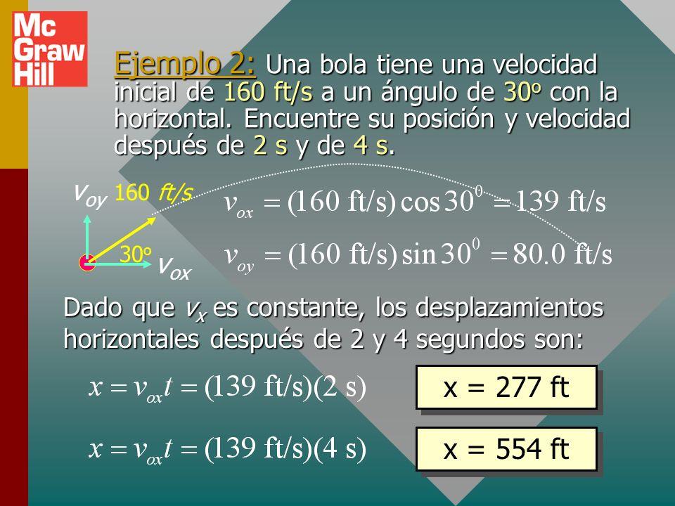 Estrategia para el problema (Cont.): 3. La posición y velocidad finales se pueden encontrar a partir de los componentes. R x y 4. Use los signos corre