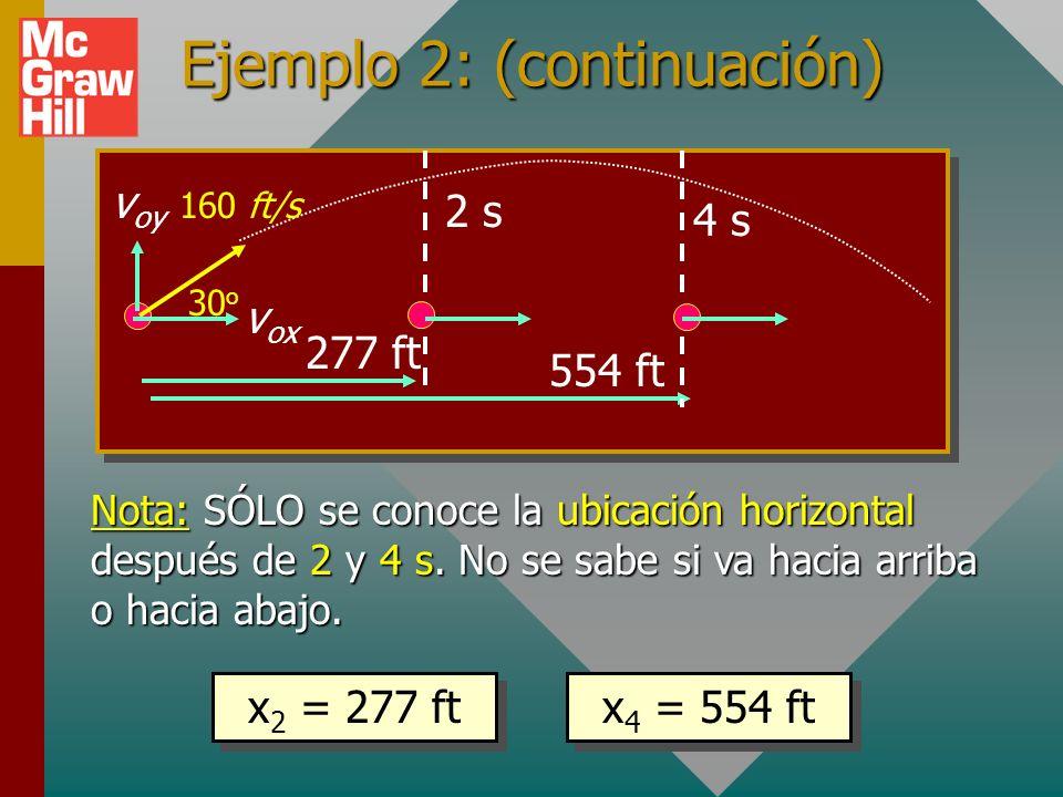 Ejemplo 2: Una bola tiene una velocidad inicial de 160 ft/s a un ángulo de 30 o con la horizontal. Encuentre su posición y velocidad después de 2 s y