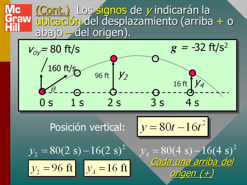 Ejemplo 2 (Cont.): A continuación encuentre los componentes verticales de la posición después de 2 s y 4 s. v oy = 80 ft/s 160 ft/s 0 s3 s2 s1 s4 s g