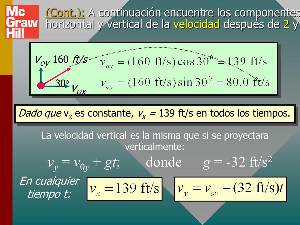 (Cont.) Los signos de y indicarán la ubicación del desplazamiento (arriba + o abajo – del origen). v oy = 80 ft/s 160 ft/s 0 s3 s2 s1 s4 s g = -32 ft/