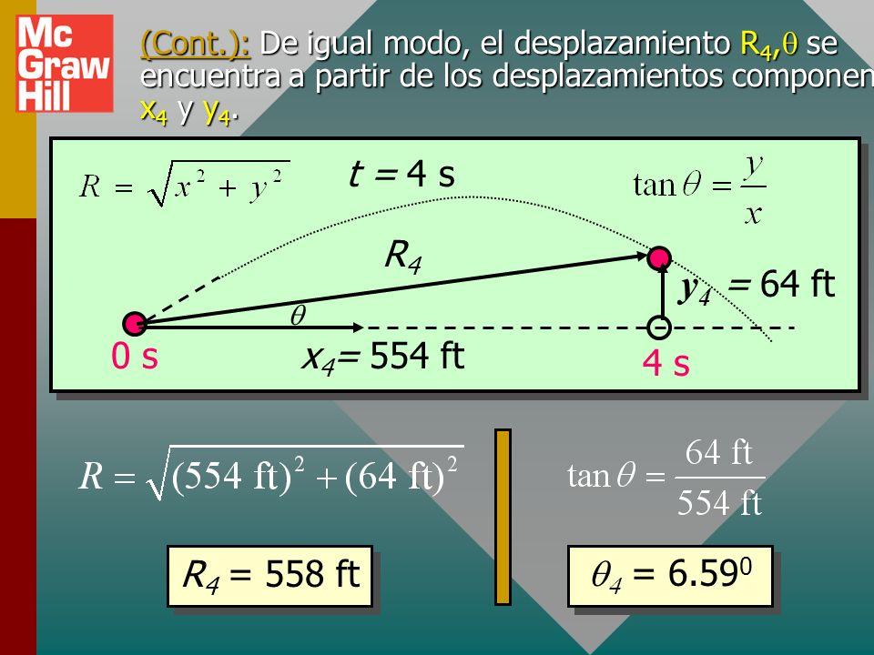 (Cont.): El desplazamiento R 2, se encuentra a partir de los desplazamientos componentes x 2 y y 2. 0 s2 s 4 s y 2 = 96 ft x 2 = 277 ft R2R2 R 2 = 293