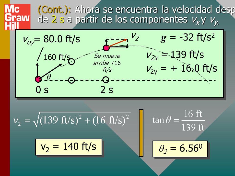 (Cont.): De igual modo, el desplazamiento R 4, se encuentra a partir de los desplazamientos componentes x 4 y y 4. R 4 = 558 ft = 6.59 0 0 s 4 s y 4 =