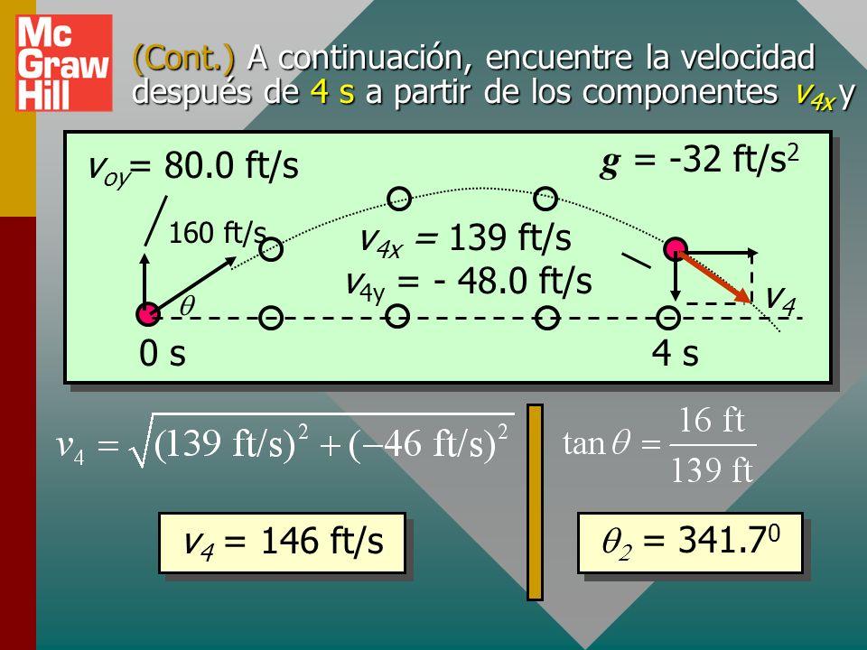 (Cont.): Ahora se encuentra la velocidad después de 2 s a partir de los componentes v x y v y. v 2 = 140 ft/s = 6.56 0 v oy = 80.0 ft/s 160 ft/s 0 s2