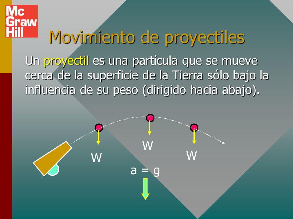 Movimiento de proyectiles Un proyectil es una partícula que se mueve cerca de la superficie de la Tierra sólo bajo la influencia de su peso (dirigido hacia abajo).