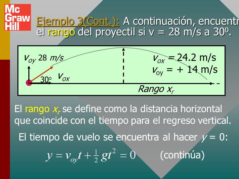 Ejemplo 3(Cont.): ¿Cuál es la altura máxima del proyectil si v = 28 m/s a 30 0 ? La máxima coordenada y ocurre cuando t = 1.43 s: y max = 10.0 m v oy