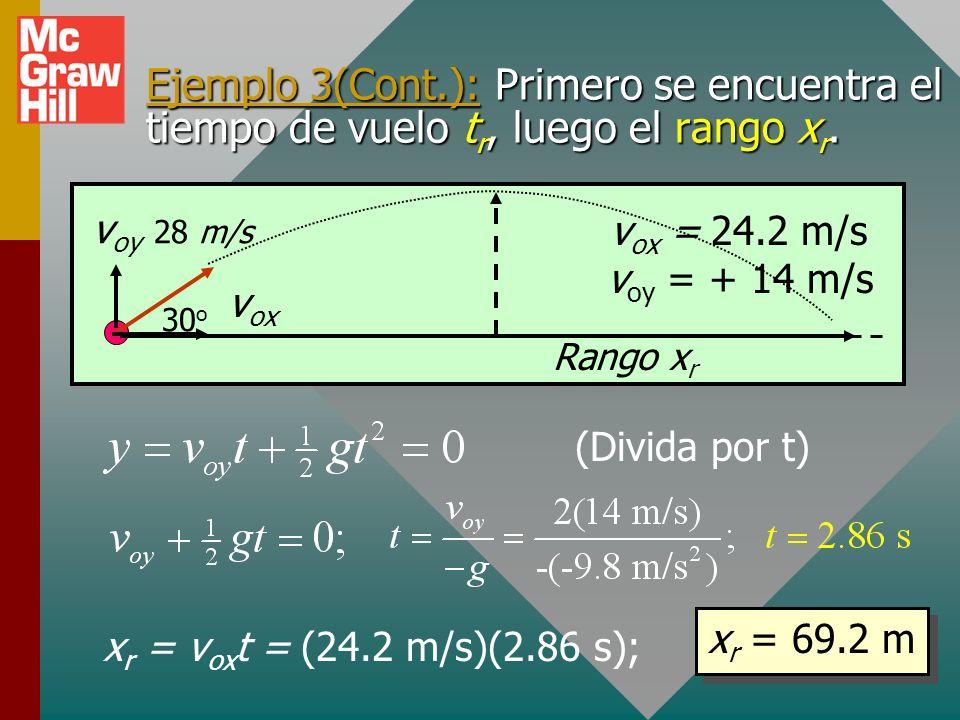 Ejemplo 3(Cont.): A continuación, encuentre el rango del proyectil si v = 28 m/s a 30 0. El rango x r se define como la distancia horizontal que coinc