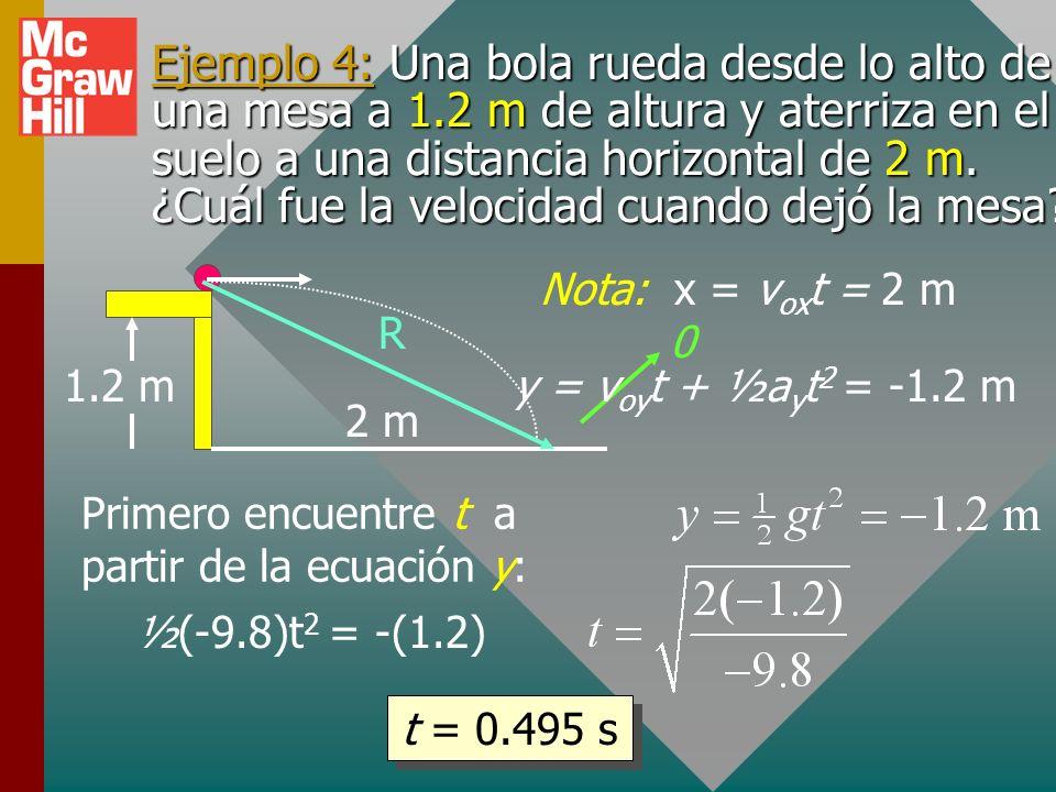 Ejemplo 3(Cont.): Primero se encuentra el tiempo de vuelo t r, luego el rango x r. v oy 28 m/s v ox 30 o v ox = 24.2 m/s v oy = + 14 m/s Rango x r (Di