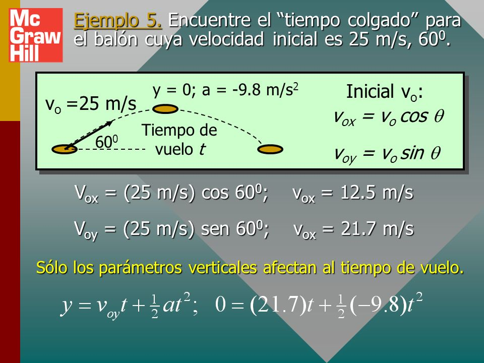Ejemplo 4 (Cont.): ¿Cuál será su rapidez cuando golpee el suelo? v y = 0 + (-9.8 m/s 2 )(0.495 s) v y = v y + gt 0 v x = v ox = 4.04 m/s Nota: t = 0.4