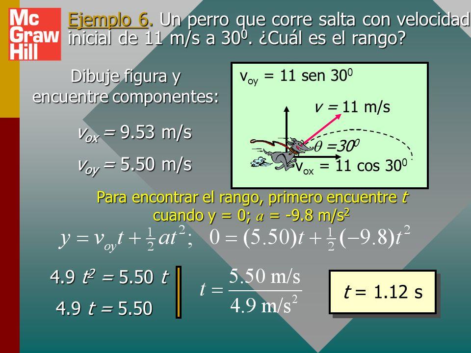 v o =25 m/s 60 0 y = 0; a = -9.8 m/s 2 Tiempo de vuelo t v ox = v o cos v oy = v o sen Inicial v o : 4.9 t 2 = 21.7 t 4.9 t = 21.7 t = 4.42 s Ejemplo