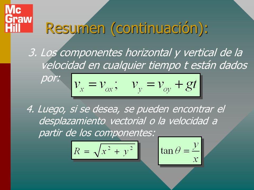 Resumen de proyectiles: 1. Determine los componentes x y y de v 0 2. Los componentes horizontal y vertical del desplazamiento en cualquier tiempo t es