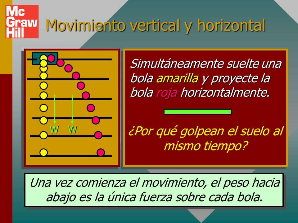 Movimiento vertical y horizontal Simultáneamente suelte la bola amarilla y proyecte la bola roja horizontalmente. Dé clic a la derecha para observar e