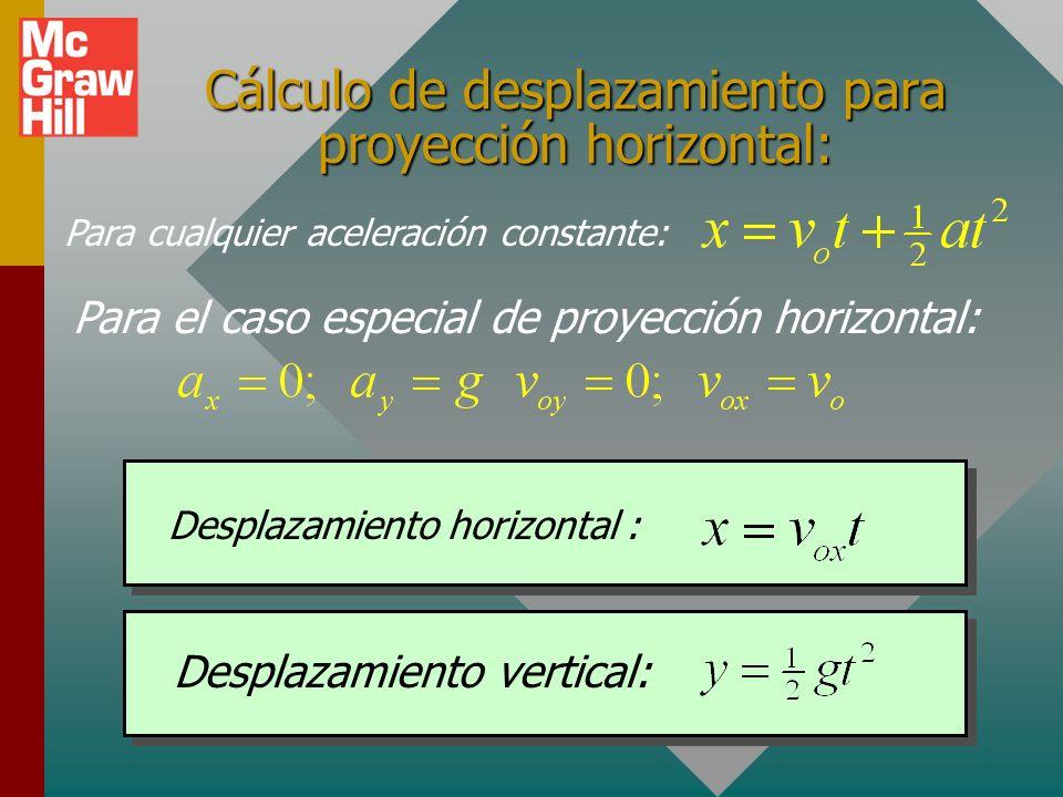 Cálculo de desplazamiento para proyección horizontal: Para cualquier aceleración constante: Desplazamiento horizontal : Desplazamiento vertical: Para el caso especial de proyección horizontal: