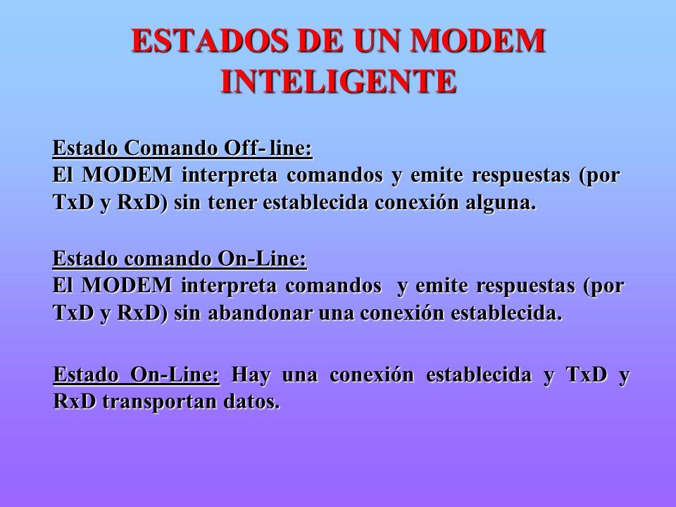 Estado Comando Off- line: El MODEM interpreta comandos y emite respuestas (por TxD y RxD) sin tener establecida conexión alguna. Estado comando On-Lin