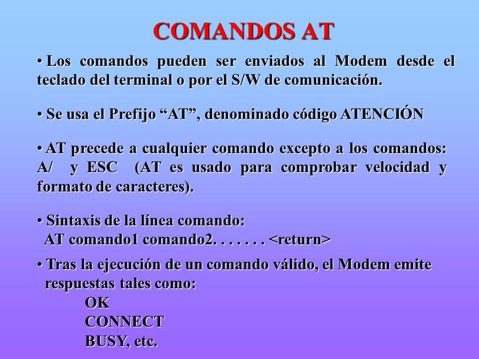 Los comandos pueden ser enviados al Modem desde el teclado del terminal o por el S/W de comunicación. Los comandos pueden ser enviados al Modem desde