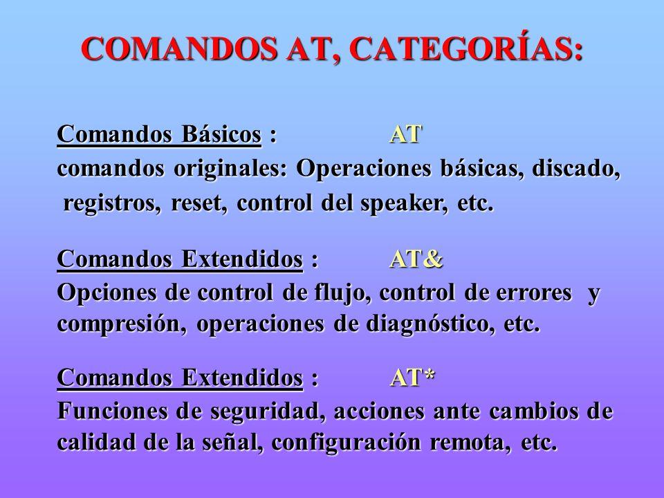 Comandos Básicos : AT comandos originales: Operaciones básicas, discado, registros, reset, control del speaker, etc. registros, reset, control del spe