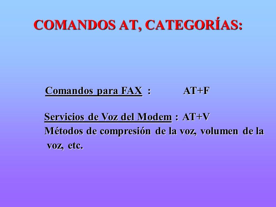 Servicios de Voz del Modem :AT+V Métodos de compresión de la voz, volumen de la voz, etc. voz, etc. Comandos para FAX : AT+F COMANDOS AT, CATEGORÍAS: