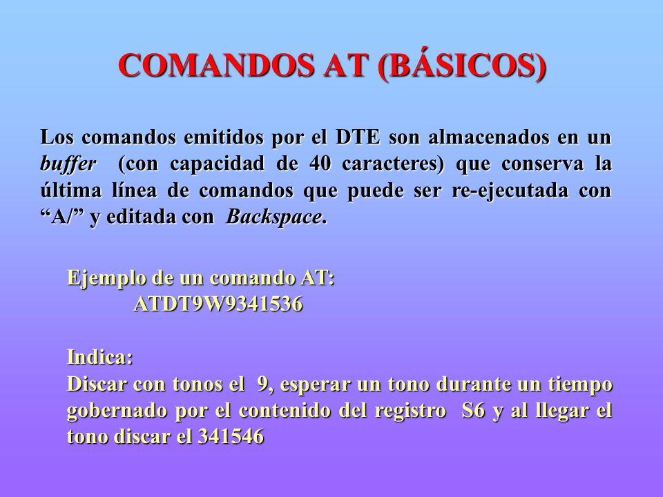 Los comandos emitidos por el DTE son almacenados en un buffer (con capacidad de 40 caracteres) que conserva la última línea de comandos que puede ser