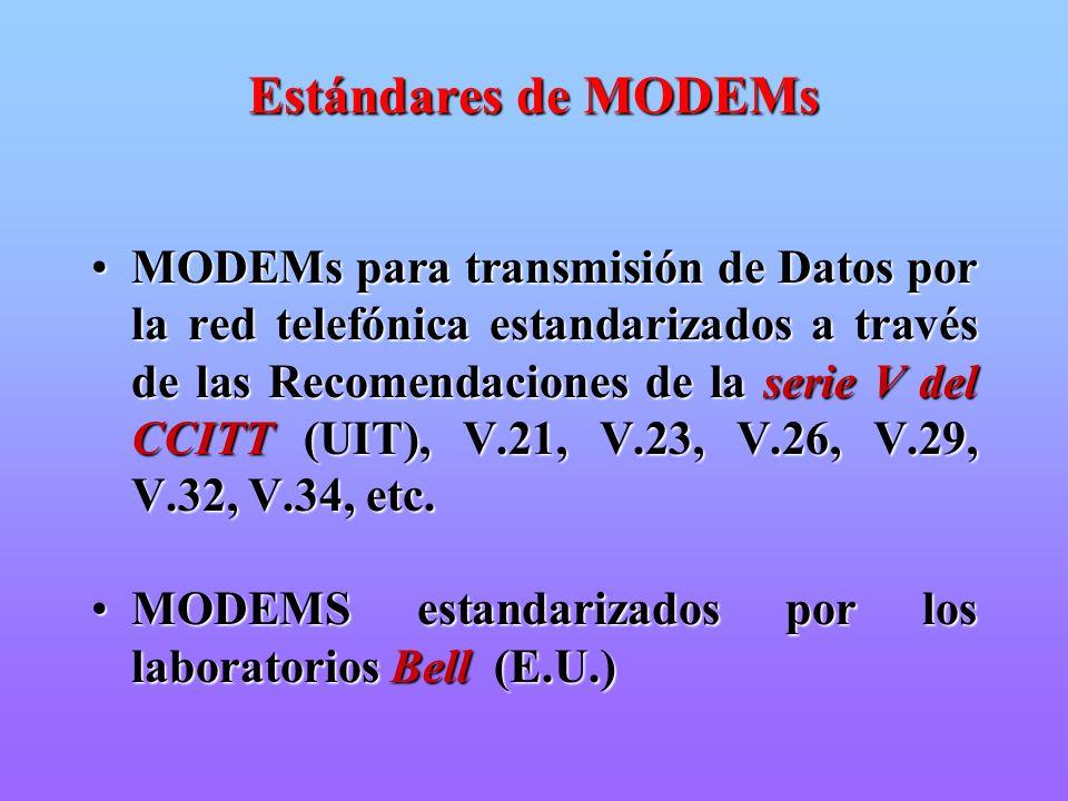 Estándares de MODEMs MODEMs para transmisión de Datos por la red telefónica estandarizados a través de las Recomendaciones de la serie V del CCITT (UI