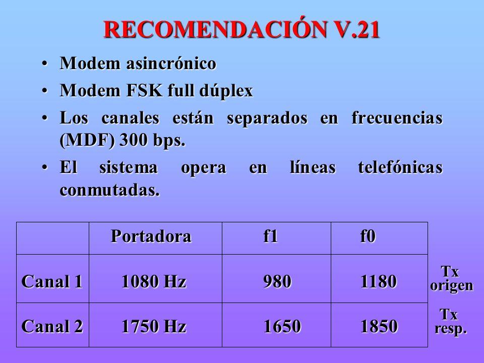 RECOMENDACIÓN V.21 Modem asincrónicoModem asincrónico Modem FSK full dúplexModem FSK full dúplex Los canales están separados en frecuencias (MDF) 300