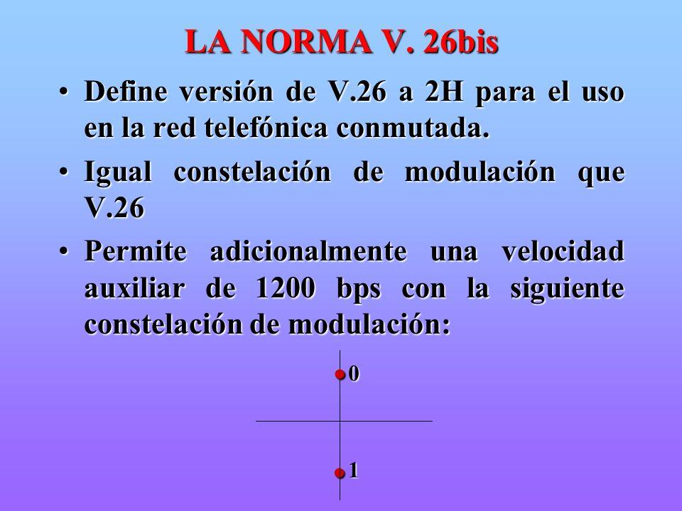 LA NORMA V. 26bis Define versión de V.26 a 2H para el uso en la red telefónica conmutada.Define versión de V.26 a 2H para el uso en la red telefónica