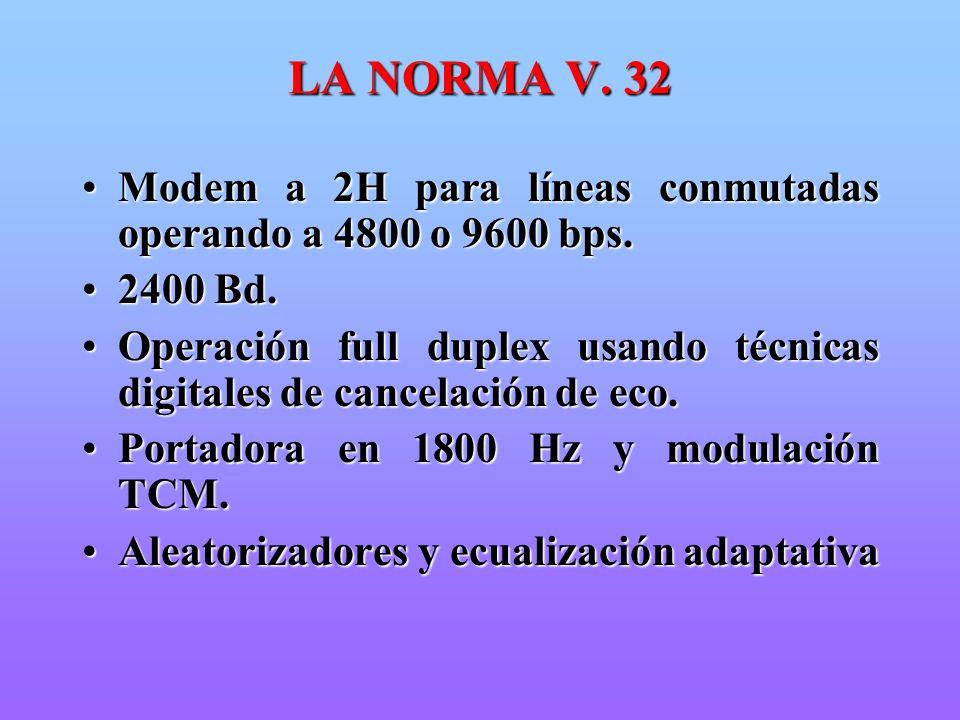 LA NORMA V. 32 Modem a 2H para líneas conmutadas operando a 4800 o 9600 bps.Modem a 2H para líneas conmutadas operando a 4800 o 9600 bps. 2400 Bd.2400