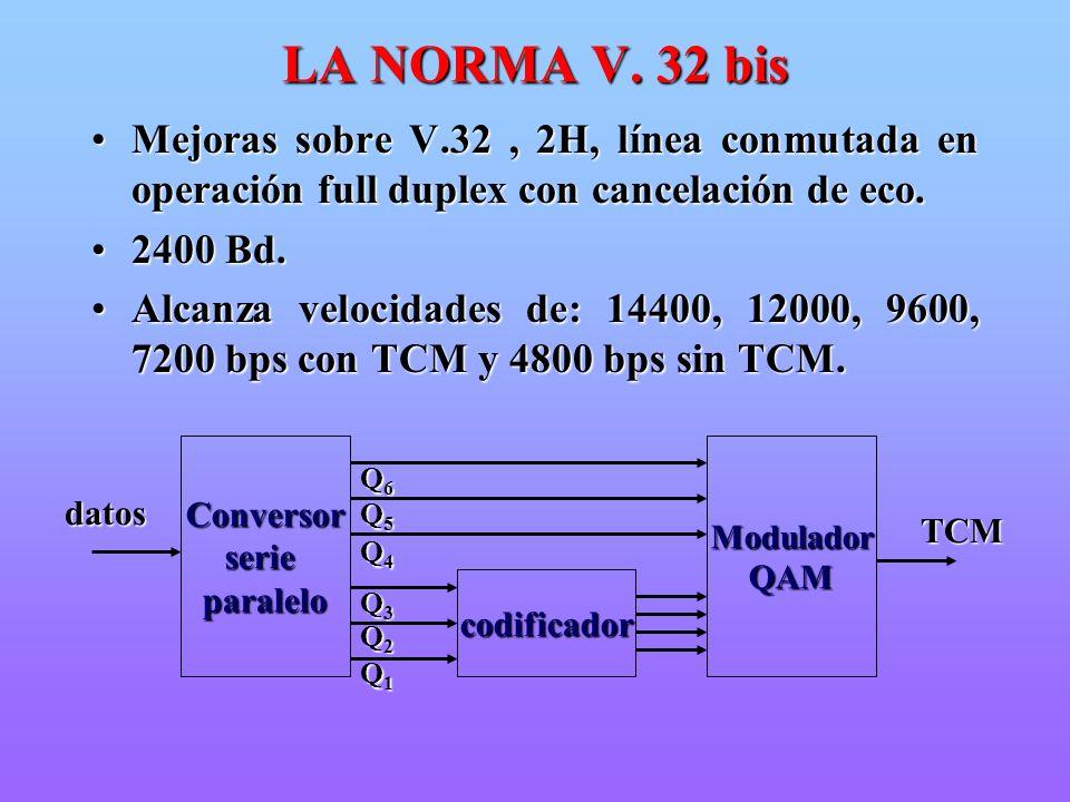 LA NORMA V. 32 bis Mejoras sobre V.32, 2H, línea conmutada en operación full duplex con cancelación de eco.Mejoras sobre V.32, 2H, línea conmutada en