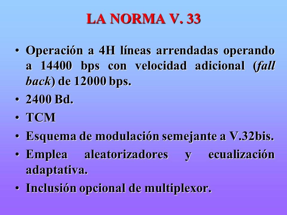 LA NORMA V. 33 Operación a 4H líneas arrendadas operando a 14400 bps con velocidad adicional (fall back) de 12000 bps.Operación a 4H líneas arrendadas