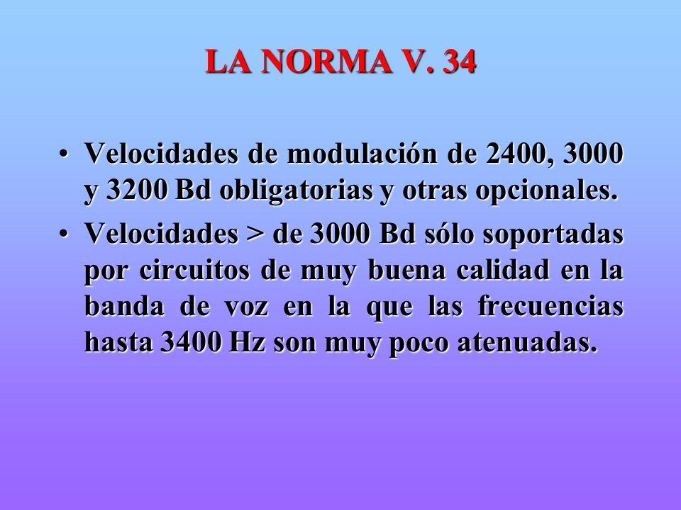 LA NORMA V. 34 Velocidades de modulación de 2400, 3000 y 3200 Bd obligatorias y otras opcionales.Velocidades de modulación de 2400, 3000 y 3200 Bd obl