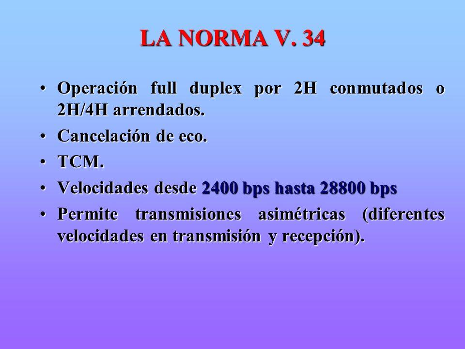 LA NORMA V. 34 Operación full duplex por 2H conmutados o 2H/4H arrendados.Operación full duplex por 2H conmutados o 2H/4H arrendados. Cancelación de e