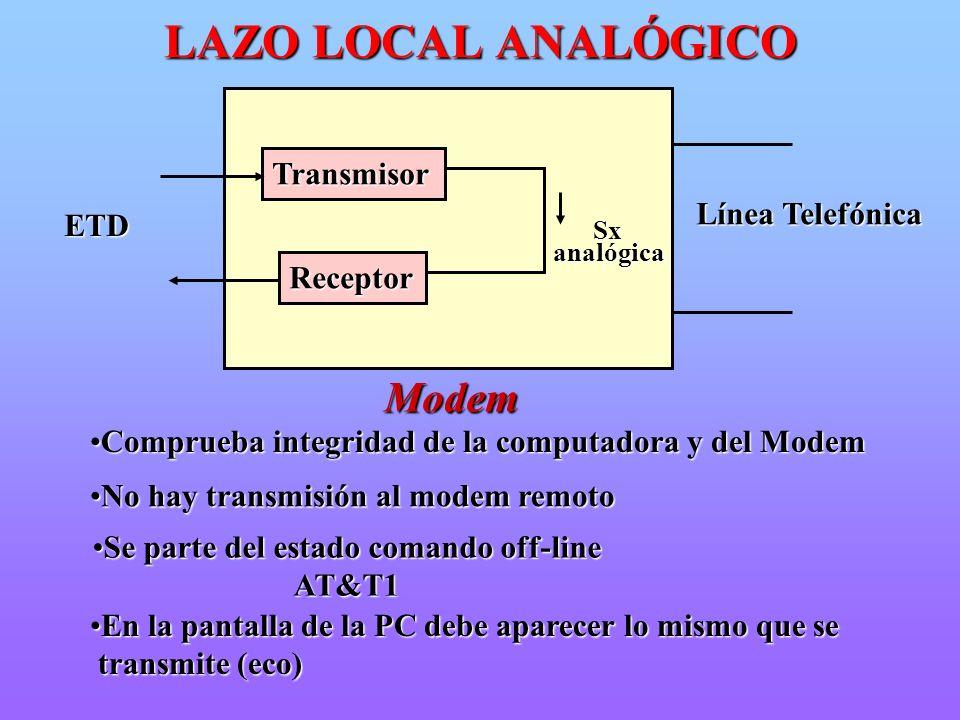 Transmisor Receptor ETD Línea Telefónica Modem Sxanalógica Comprueba integridad de la computadora y del ModemComprueba integridad de la computadora y
