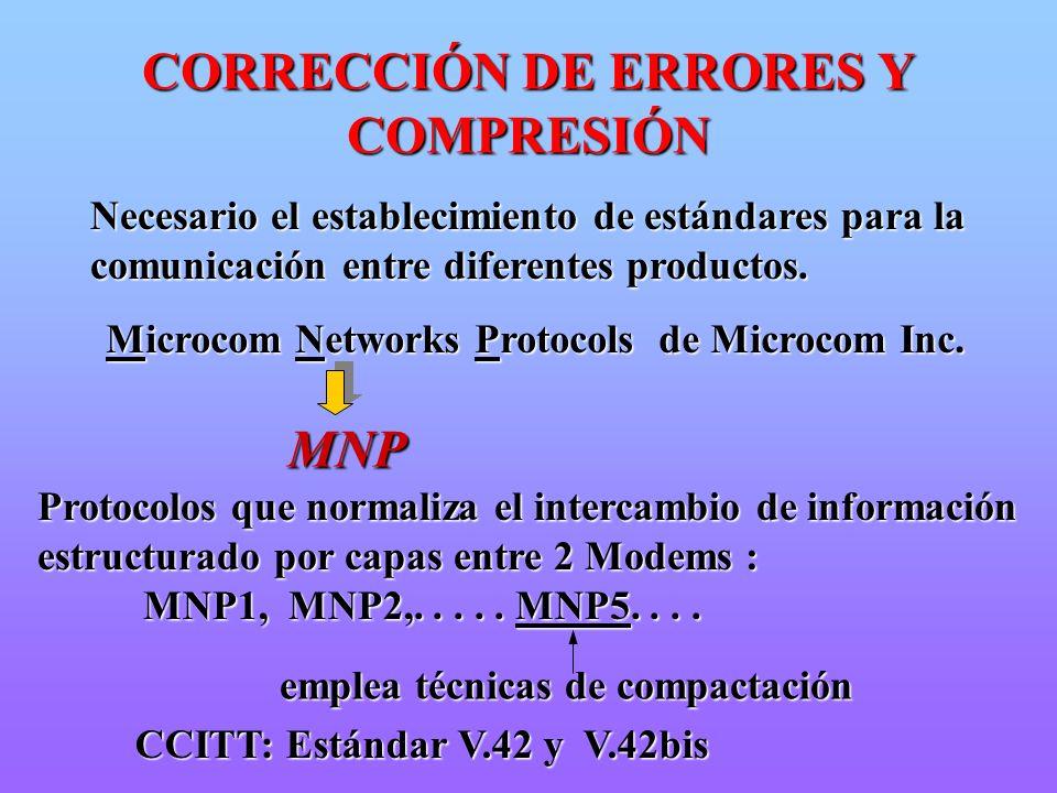 Necesario el establecimiento de estándares para la comunicación entre diferentes productos. Microcom Networks Protocols de Microcom Inc. MNP Protocolo