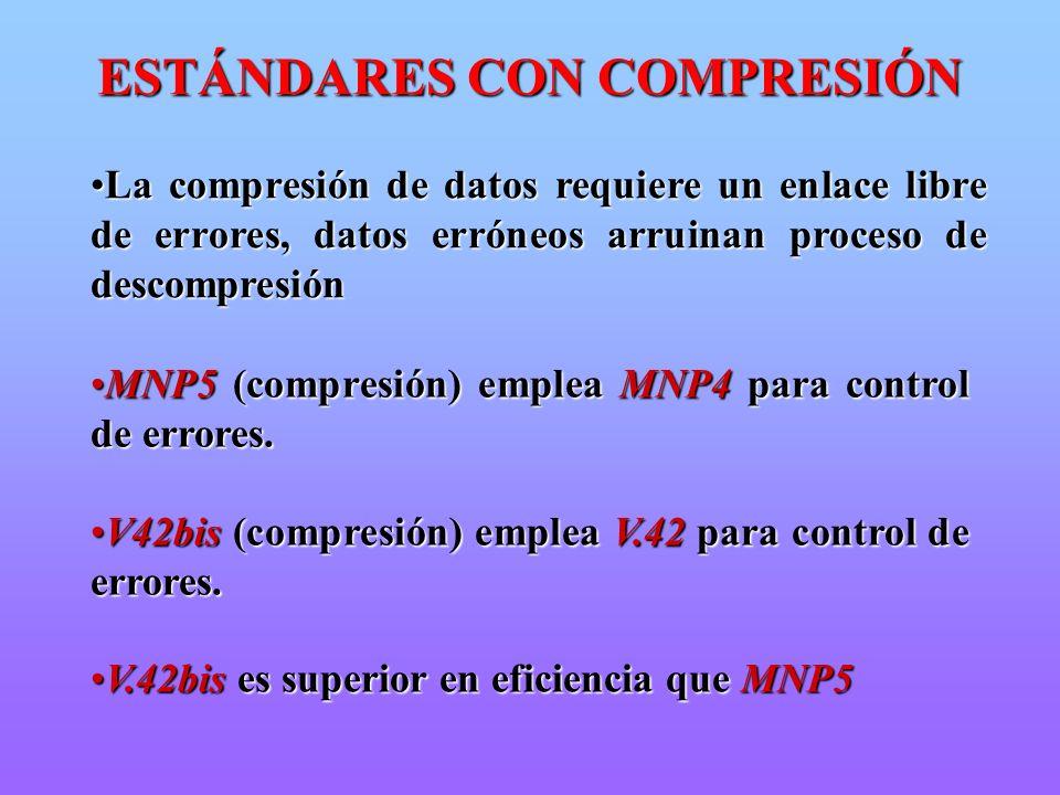 MNP5 (compresión) emplea MNP4 para control de errores.MNP5 (compresión) emplea MNP4 para control de errores. V42bis (compresión) emplea V.42 para cont
