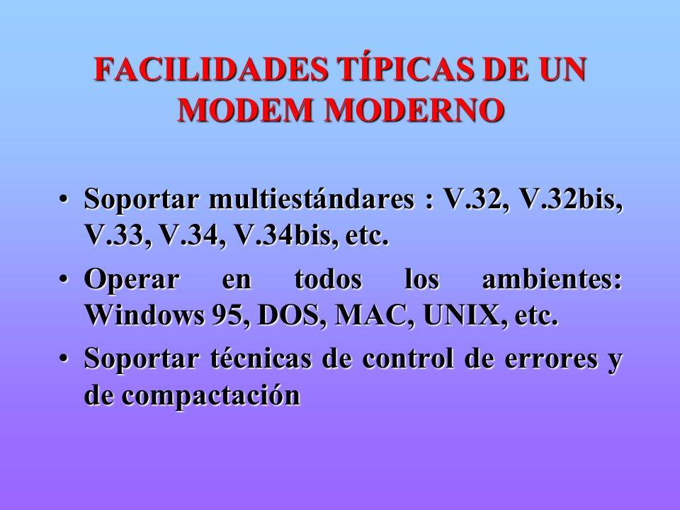 Soportar multiestándares : V.32, V.32bis, V.33, V.34, V.34bis, etc.Soportar multiestándares : V.32, V.32bis, V.33, V.34, V.34bis, etc. Operar en todos